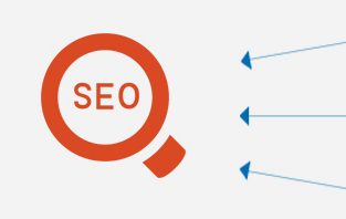 Fullestop – SEO Marketing Services Company India