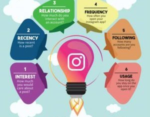 How to beat the new instagram algorithm 2021
