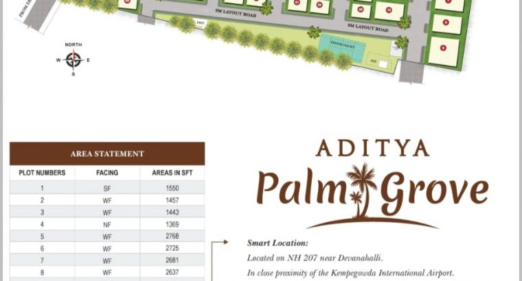 Converted Premium Residential Plots with Aminities