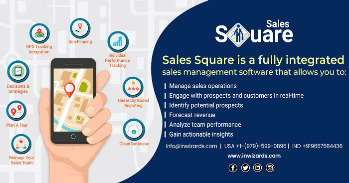 Sales Tracking System Software Free