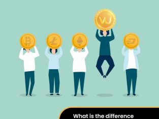 Buy Welcoin -Digital currency for financial growth
